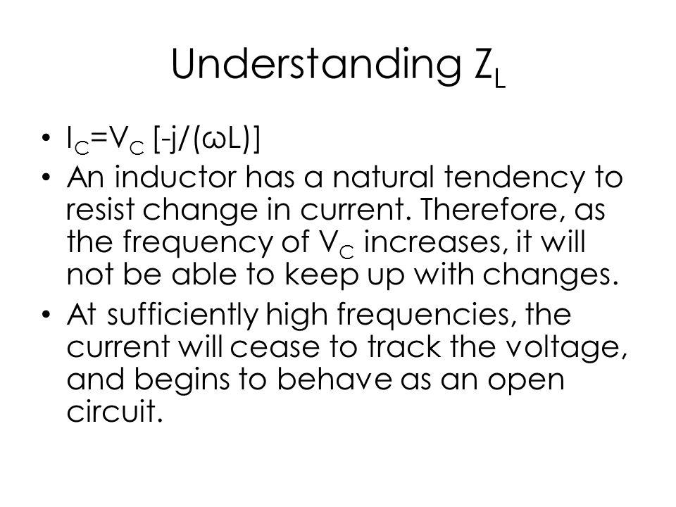 Understanding ZL IC=VC [-j/(ωL)]